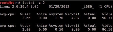 iostat CPU Load