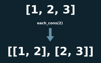 enumerable each_cons